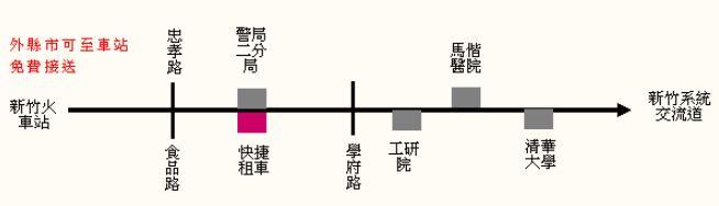 快捷租車地圖.JPG