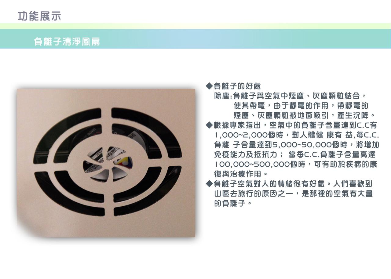 功能展示-負離子循環扇.jpg