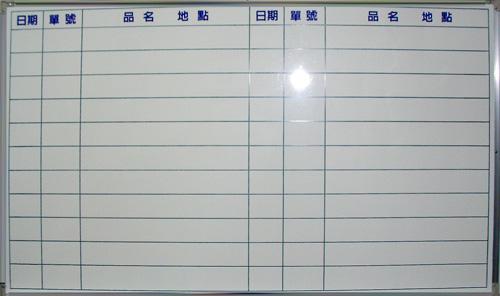 統計管理圖白板.jpg