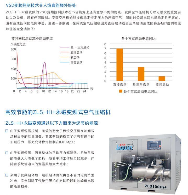 永磁变频一级压缩空压机 ZLS-Hi+-6.JPG