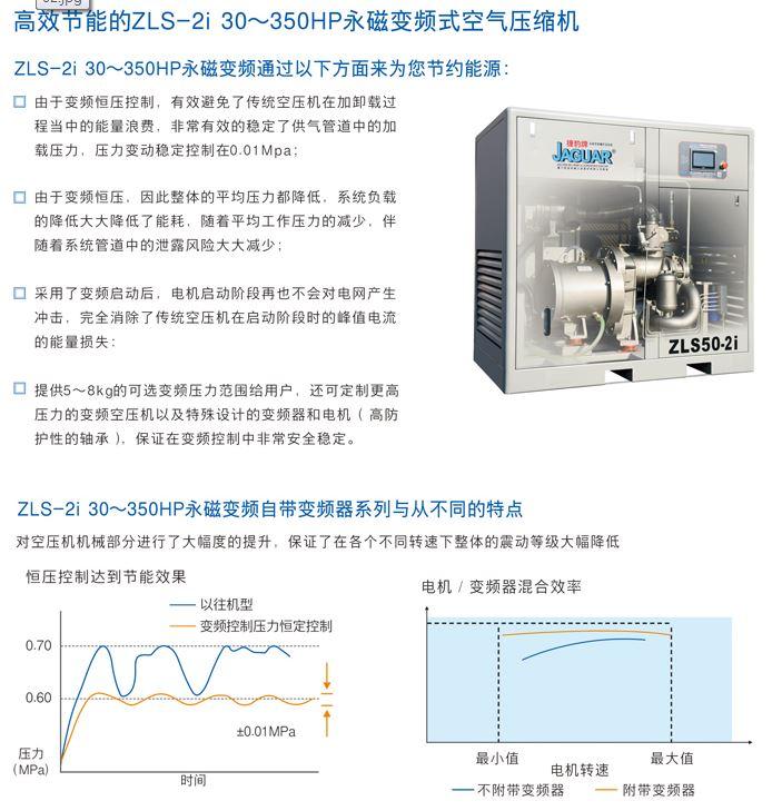 永磁变频二级压缩空压机 ZLS-2i-1.JPG