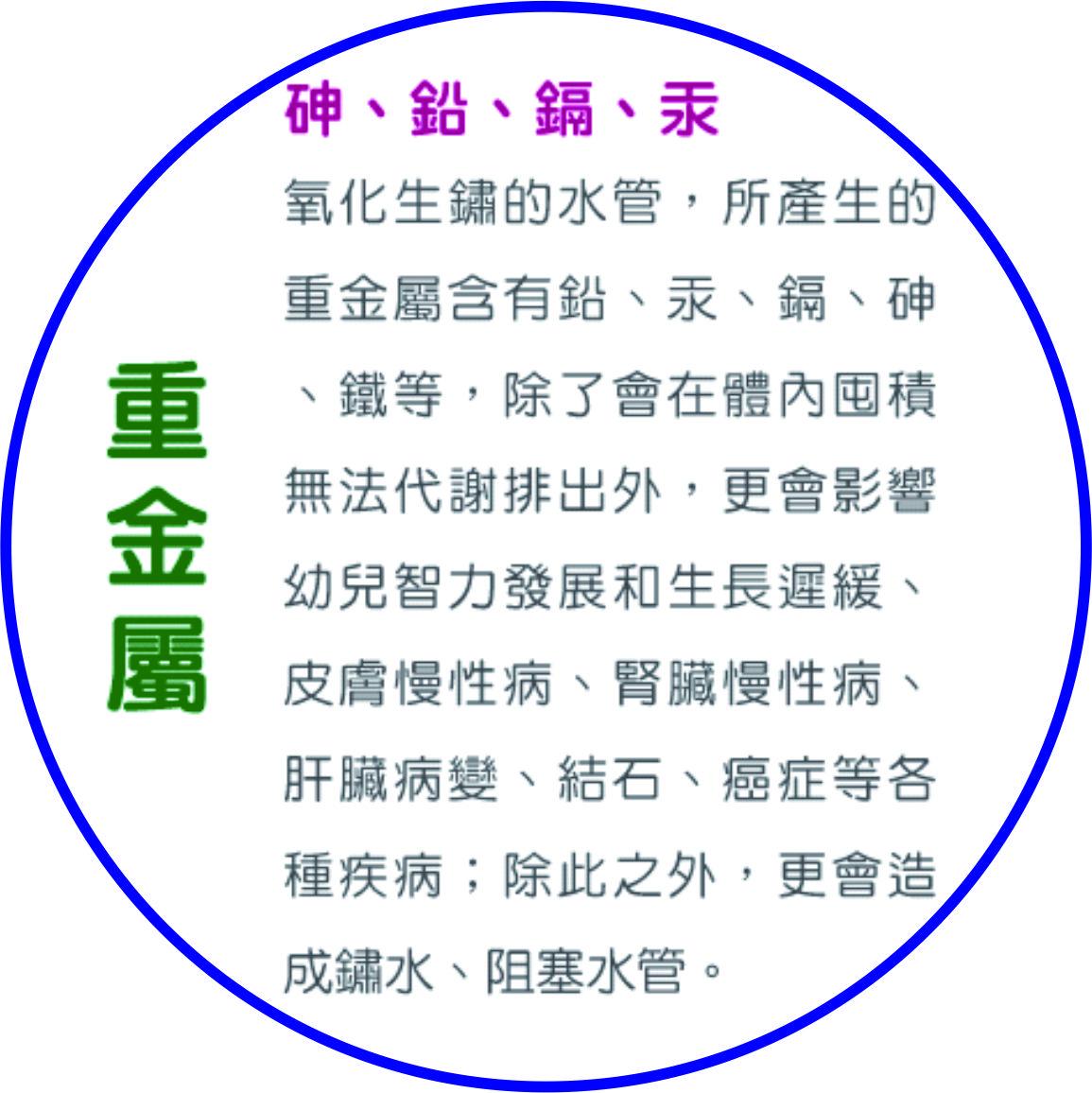 三項警示只標 (3).jpg