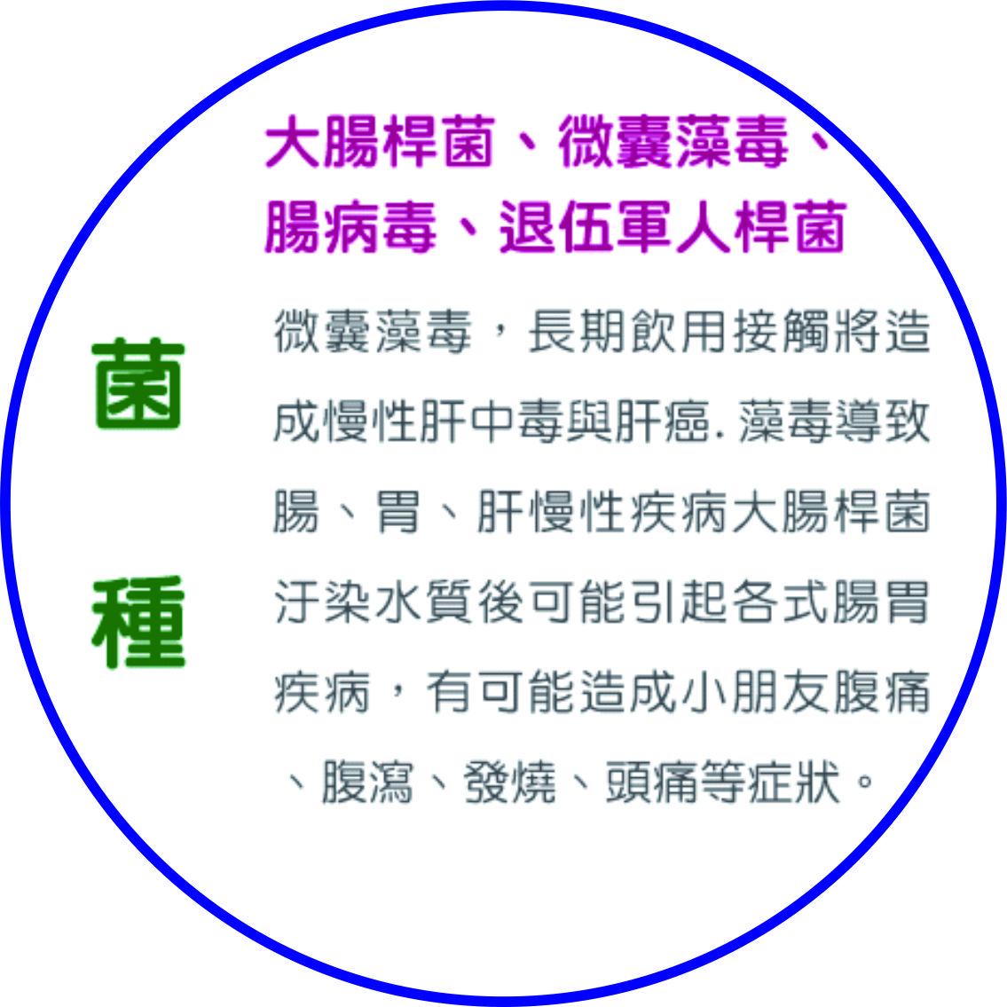 三項警示只標 (1).jpg