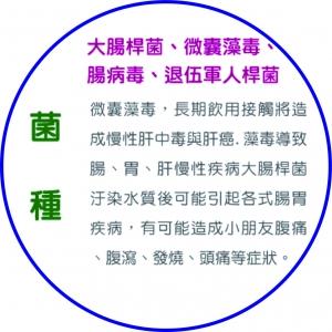 三項警示只標 (1)