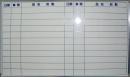 [統計管理圖]