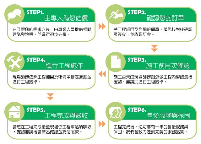 服務流程.png