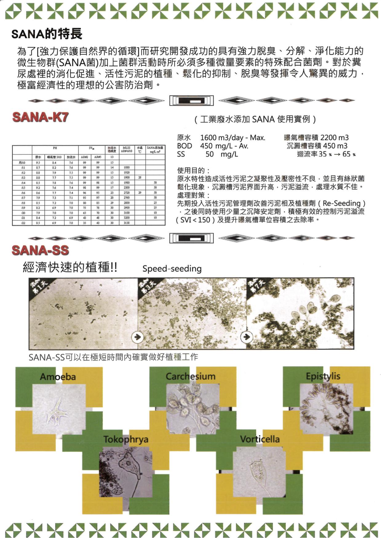 日本SANNA微生物製劑1.jpg