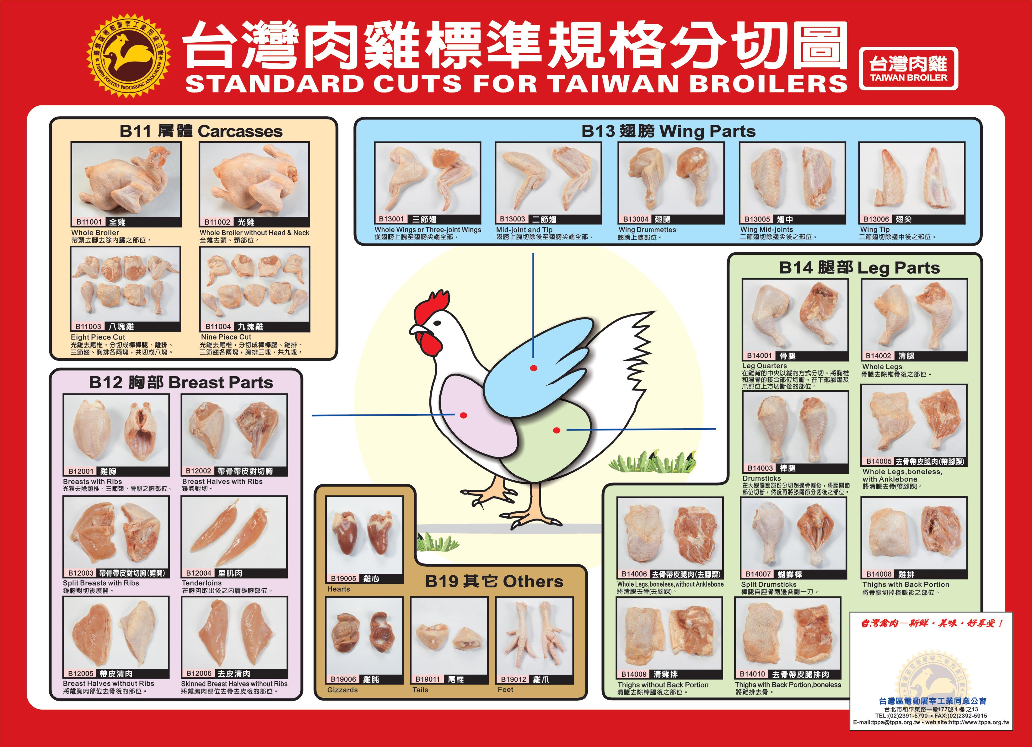台灣雞標準規格分切圖.png