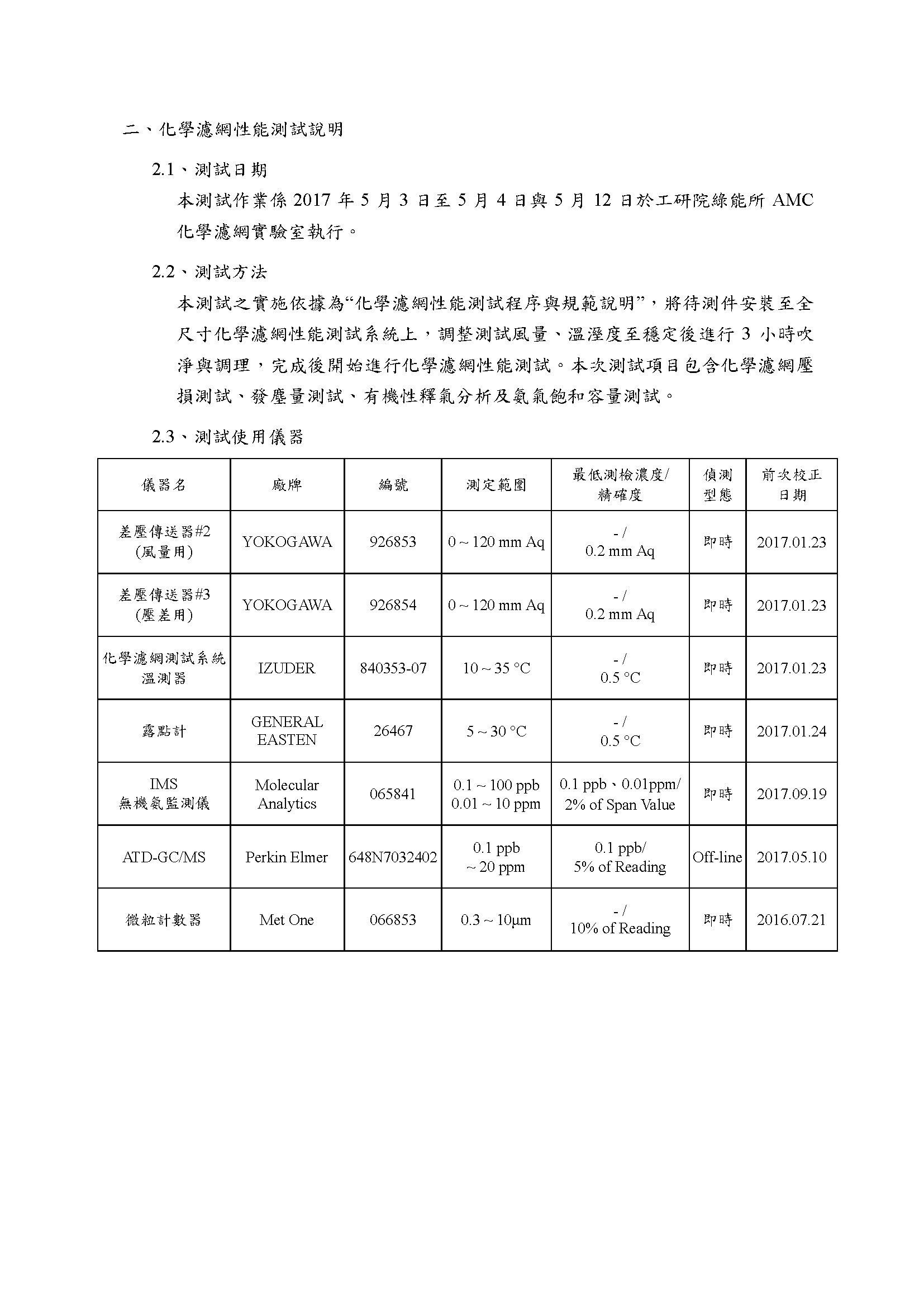 工研院測試報告_頁面_6.jpg