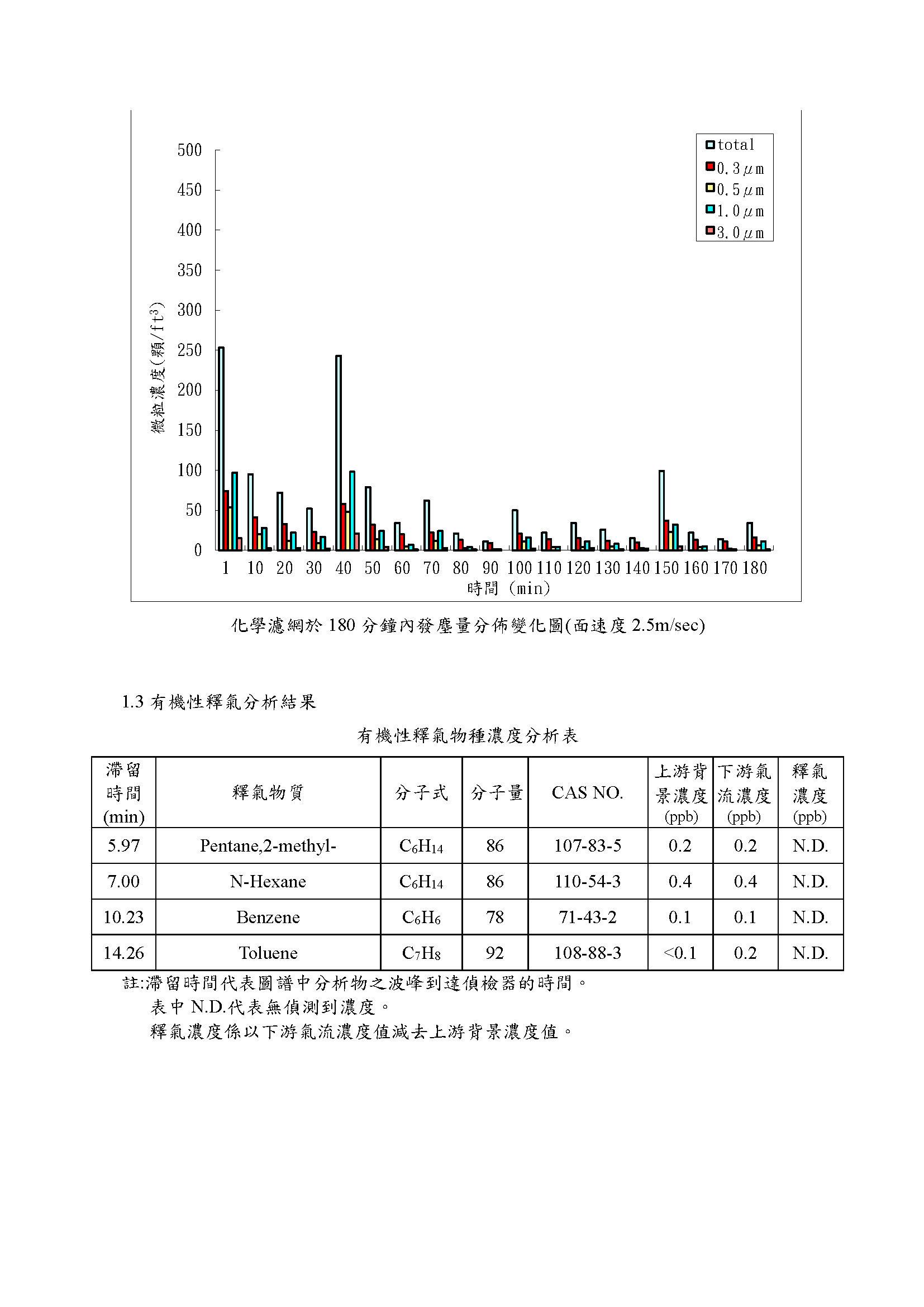 工研院測試報告_頁面_3.jpg