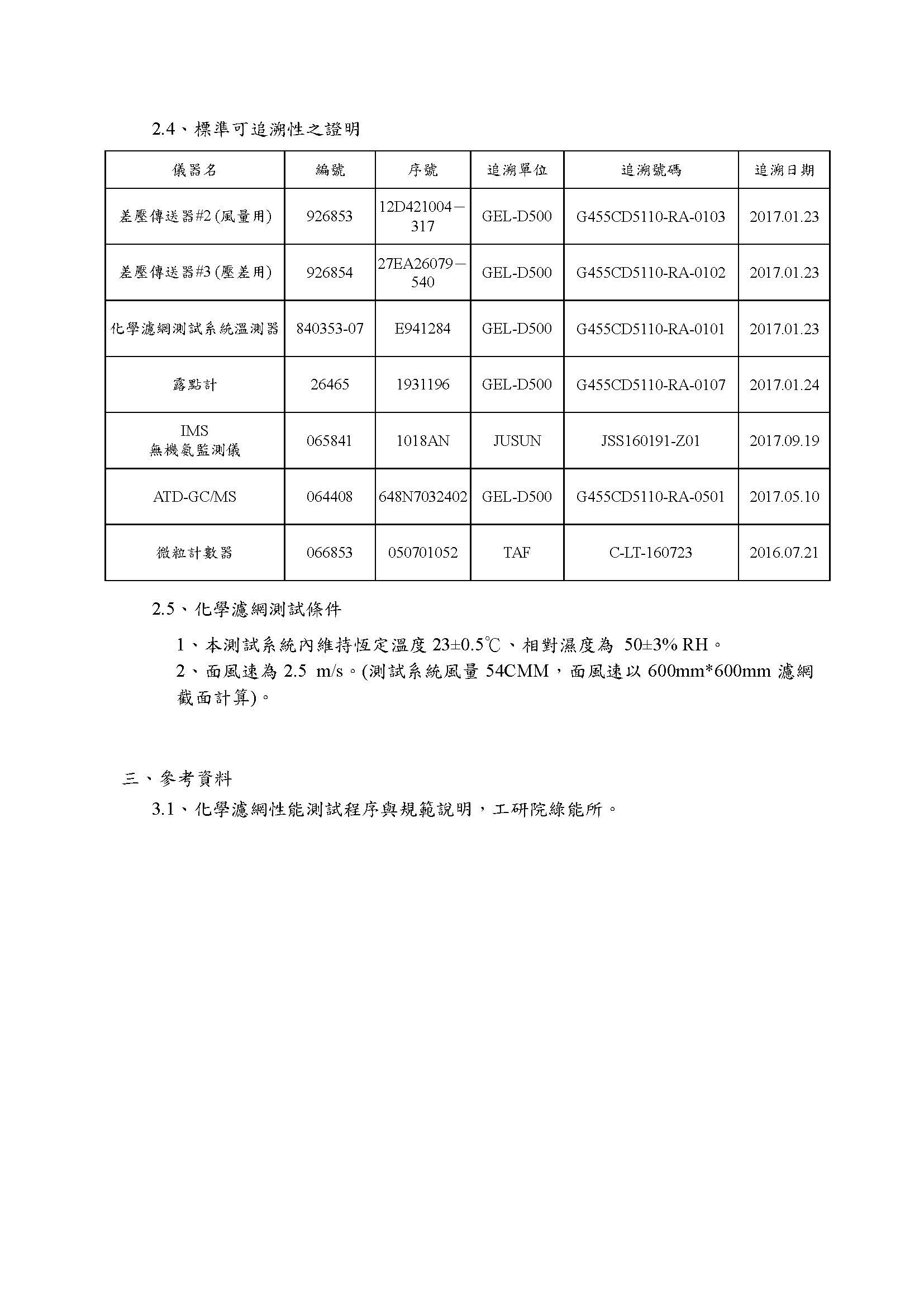 工研院測試報告_頁面_7.jpg