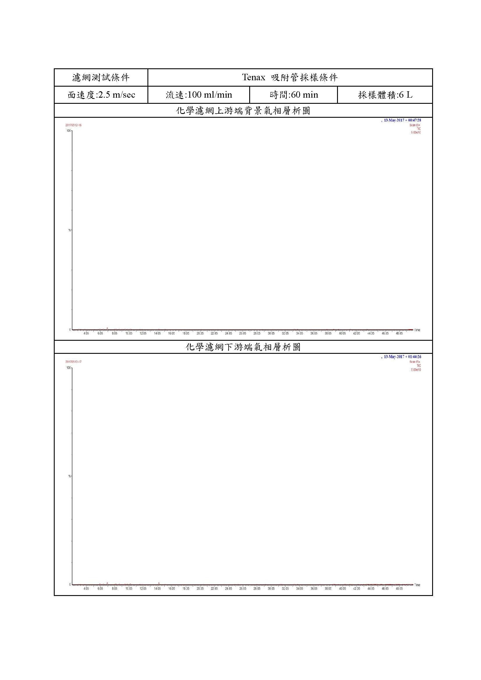 工研院測試報告_頁面_4.jpg