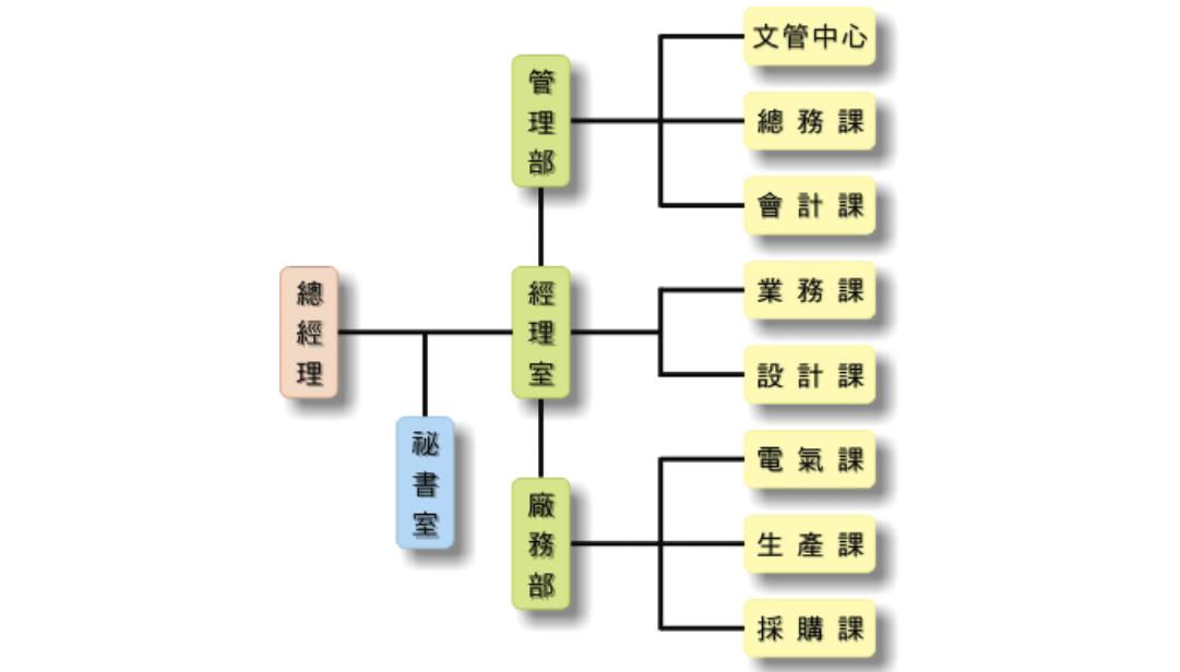 組支架構.png