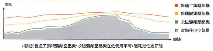 空壓機4.jpg