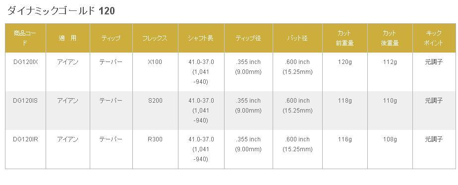DG輕量120規格.JPG