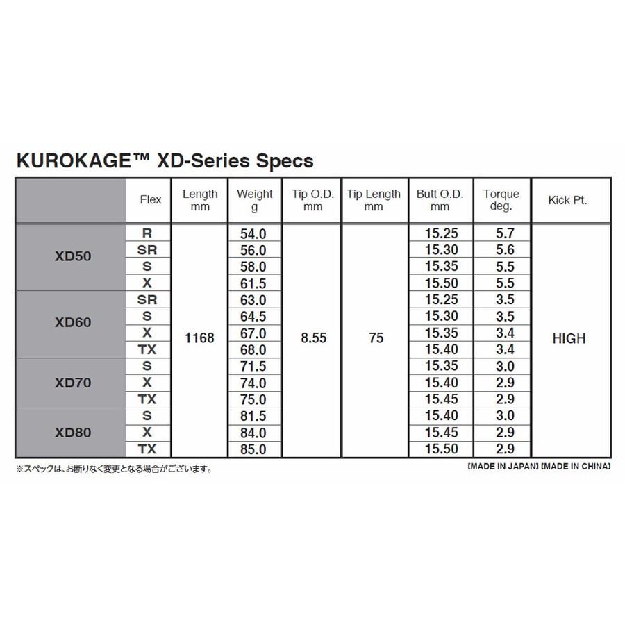 三菱-KUROKAGE XD規格.jpg