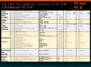工業車類型表依VDI 2198 Type sheet for industrial truck acc. to VDI 2198
