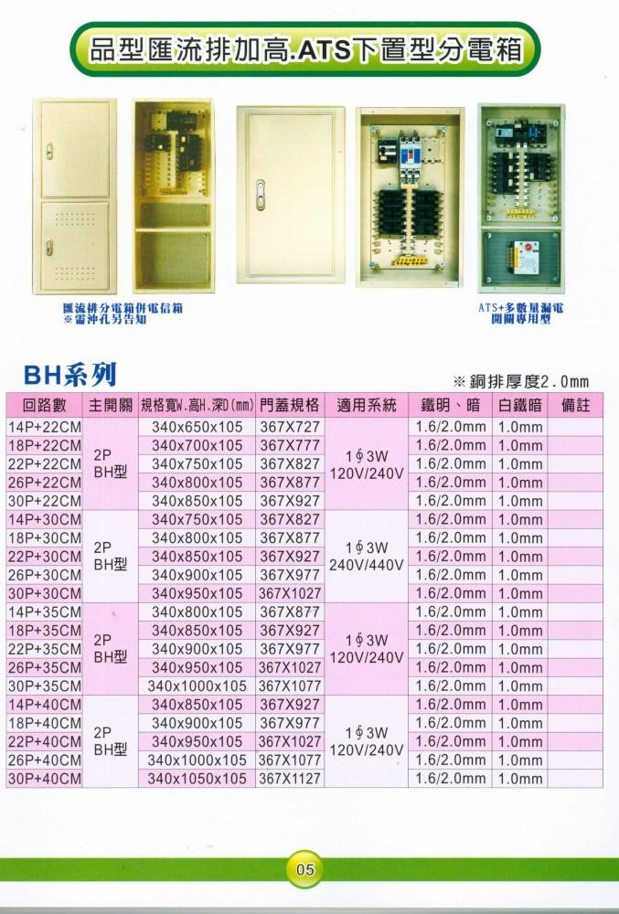 品型匯流排加高.ATS下置型分電箱-1000.jpg