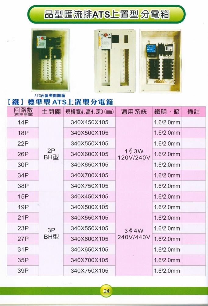 品型匯流排ATS上置型分電箱-1000.jpg