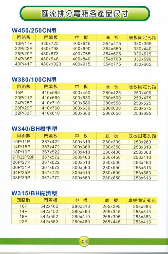 匯流排分電箱各產品尺寸-1000.jpg