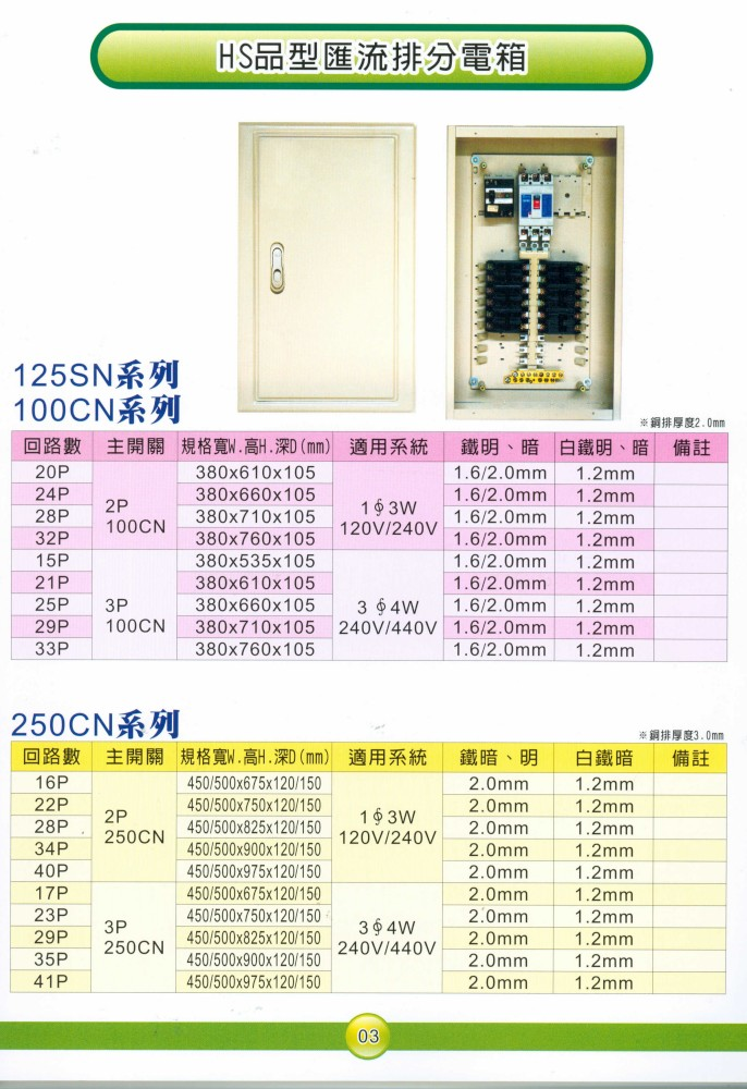 HS品型匯流排分電箱 (2)-1000.jpg