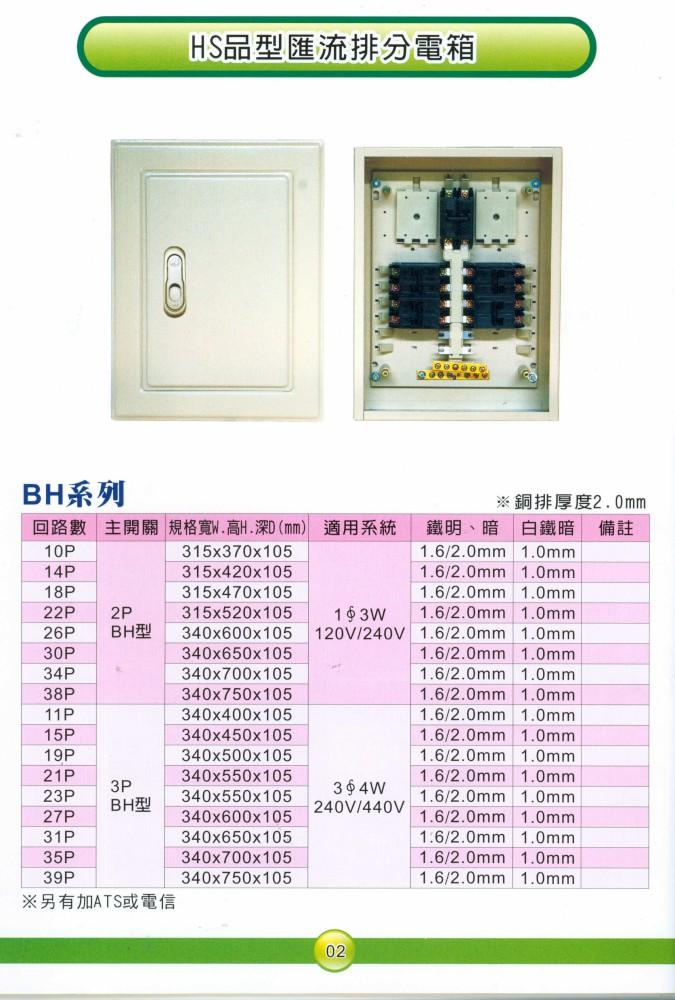 HS品型匯流排分電箱-1000.jpg