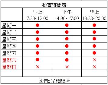 國泰x光時間表1.png