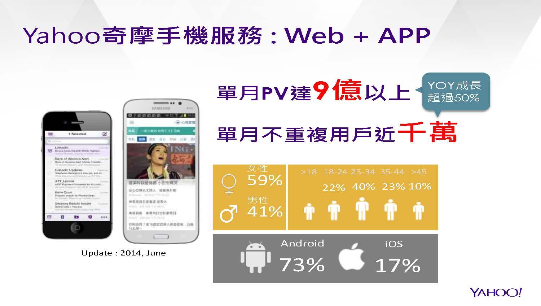 Yahoo!原生廣告介紹_頁面_10.jpg