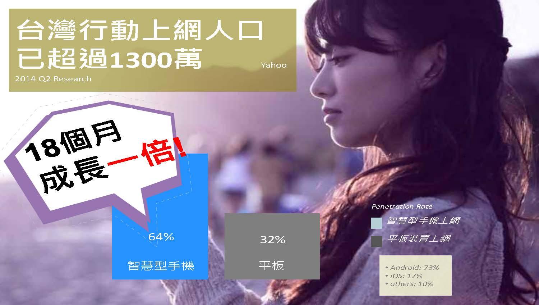 Yahoo!原生廣告介紹_頁面_09.jpg