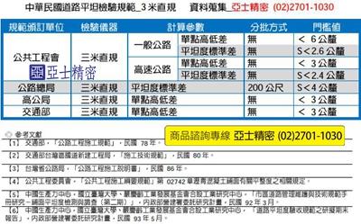 擷取中活華民國道路平坦檢驗規範_副本.jpg