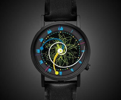 Normal higgs boson watch0