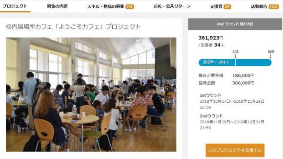 目標額36万円を達成しました!ご支援ありがとうございます!