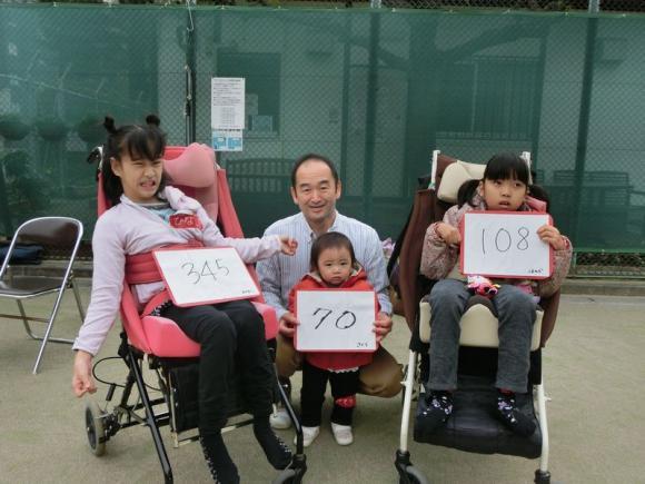 活動報告 公園チャレンジテニス!2015 第8回 11月22日
