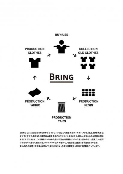 【限定100枚!】サステナブルTシャツをつくろう!横浜発の参加型サーキュラーエコノミープロジェクト