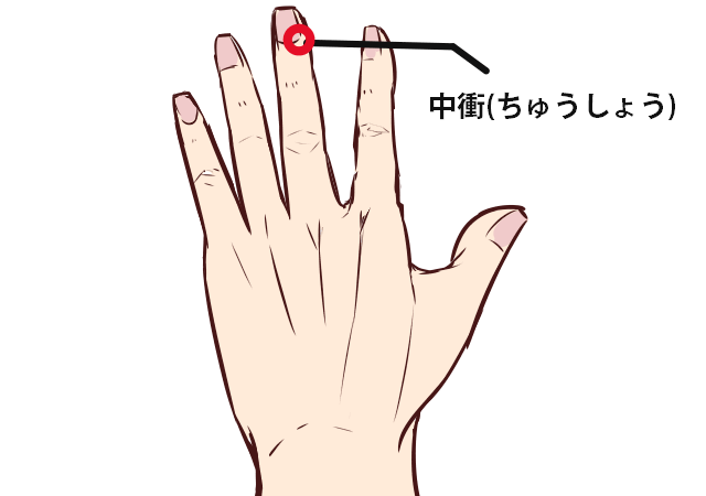 ①中衝(ちゅうしょう)