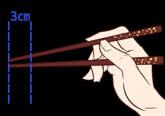 お箸の使い方のマナー