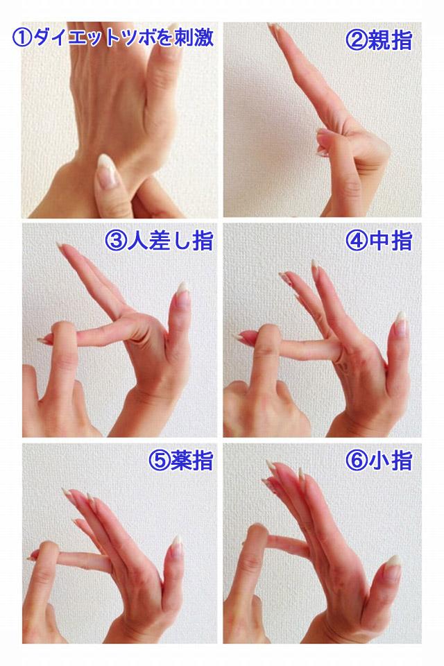 手浴の効果