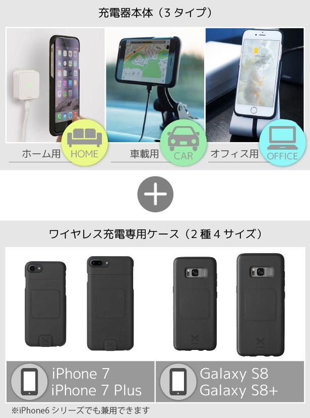 充電器本体(3タイプ)+ワイヤレス充電専用ケース(2種4サイズ)