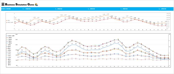 有限会社グラスパブル様 | あなたのExcelスキルが120%活かせるWebアプリ作成ツール -Forguncy(フォーガンシー) | グレープシティ株式会社