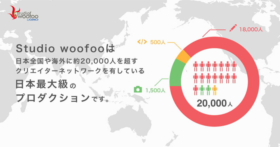 編集プロダクション studio woofoo(スタジオ・ウーフー)by GMO