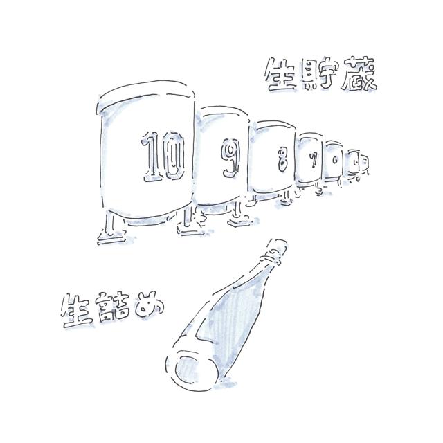 第13話 深夜のW杯日本代表戦生中継。そして『キャプテン翼』を思い出す早朝。ー同じ生でも異なる、生酒、生詰め、生貯蔵ー