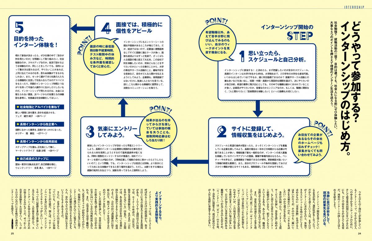 令和の就活、そして、その先にあるキャリアデザインについて徹底取材。 Pen+(ペン・プラス)「1冊まるごと、令和の就活。」10月16日(水)発売。