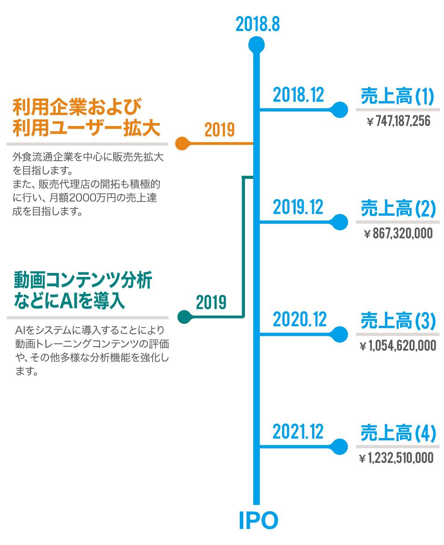 株価 掲示板 アジア 開発 キャピタル