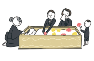 葬儀の流れ   遺体処置と納棺