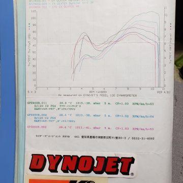 B2ヒロさんが投稿した愛車情報(GPZ900R Ninja)