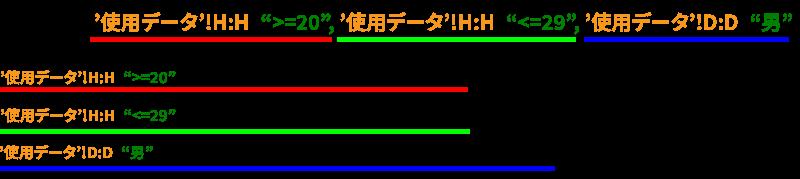 関数説明02