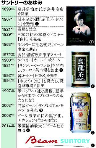 サントリーは100年以上続く名門企業
