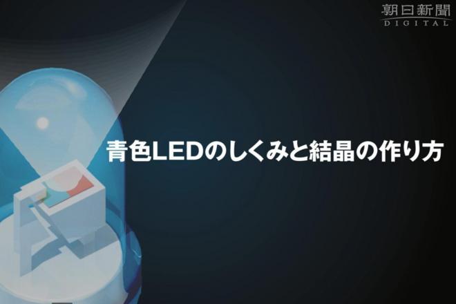 青色LEDの仕組みが52秒でわかる動画=CG・白井政行、上村伸也