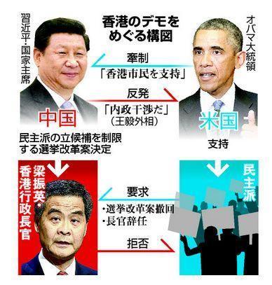 香港のデモをめぐる米中の構図