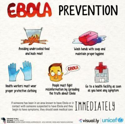 ユニセフが公開したエボラ出血熱5つの予防策。【1】生煮えの食べ物、野生生物の肉は避ける【2】せっけんで手を洗い、適切な衛生状態を保つ【3】医療従事者は、適切な保護服を着用する【4】エボラ出血熱について正しい情報を広め、誤解を打ち消す【5】症状が出たらすぐに医療機関を受診する